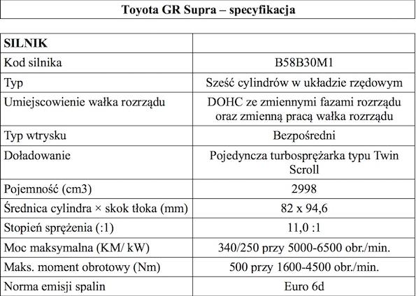 Tabela 01 Supra