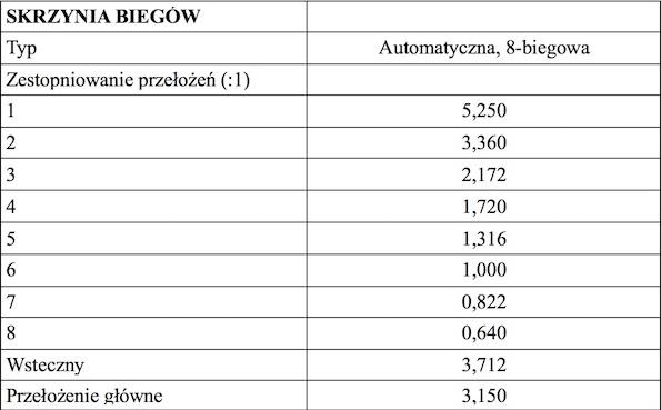 Tabela 02 Supra