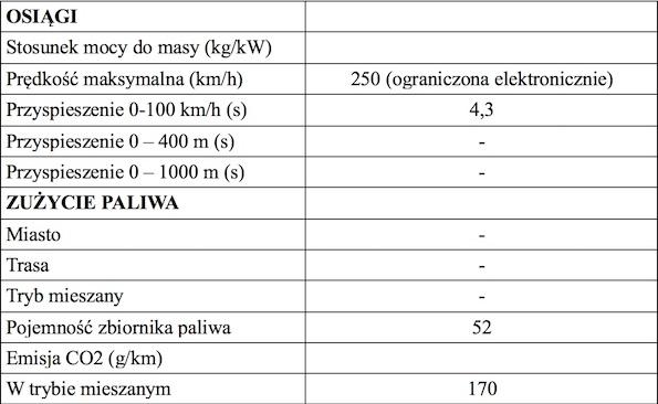 Tabela 03 Supra