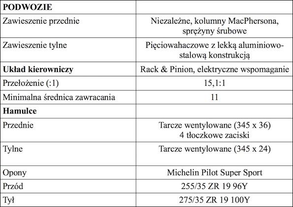 Tabela 04 Supra