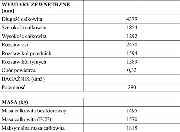 Tabela 05 Supra