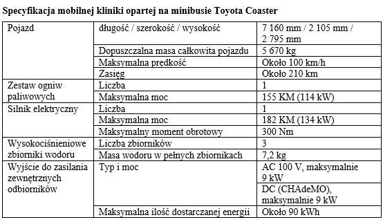 tab1 Toyota Coaster